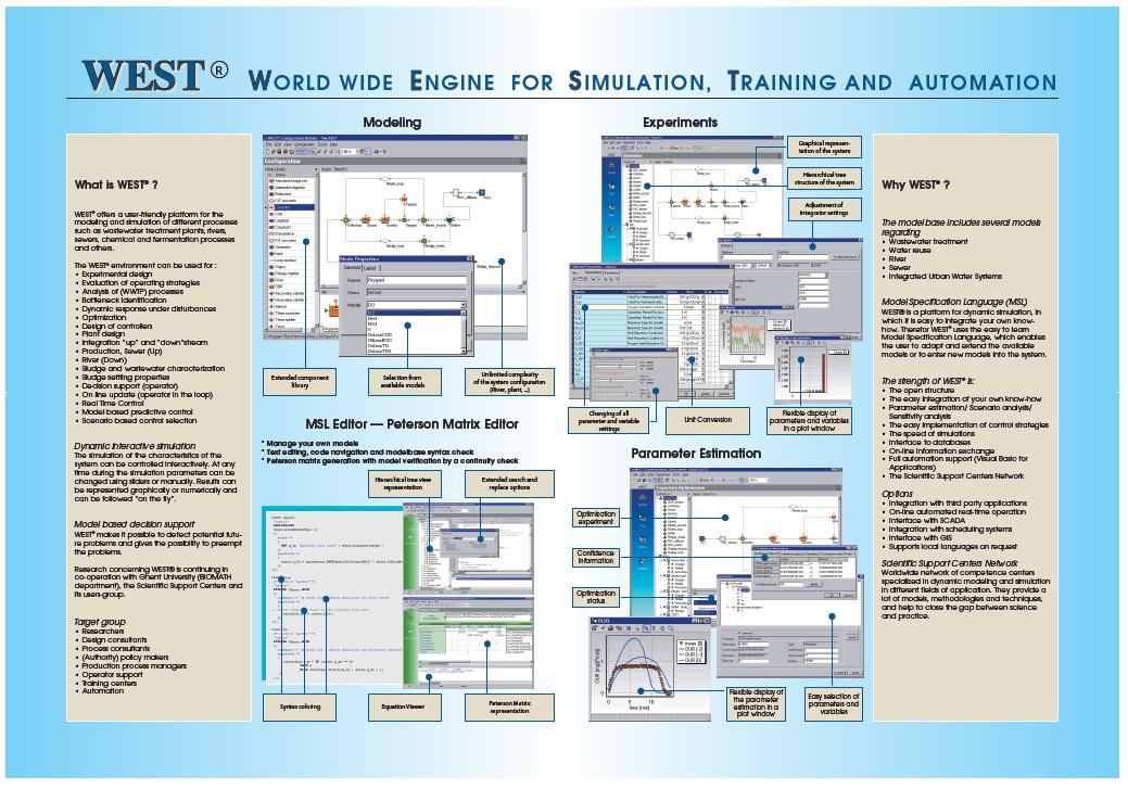 WEST Software